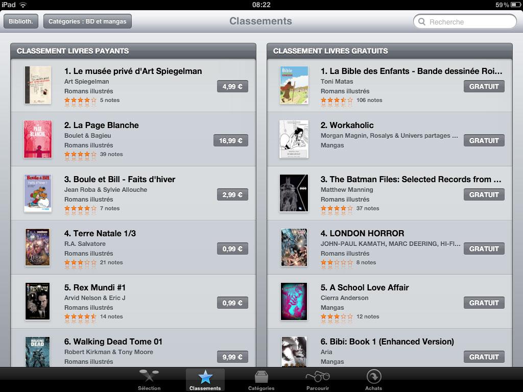 Workaholic - sur iPad - 2ème meilleure vente dans iBookstore